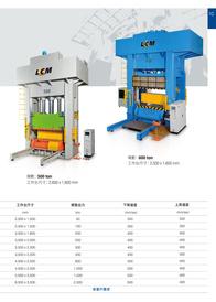 lein machine