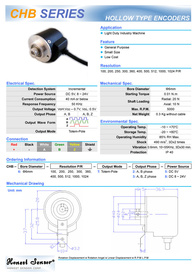 Displacement Sensor (English)